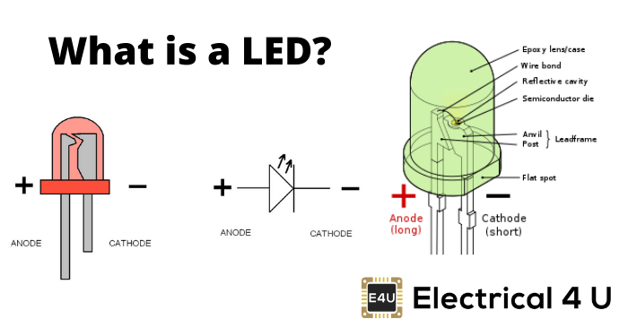 What-is-a-LED