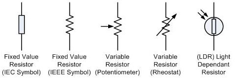 types-of-resistor-symbols