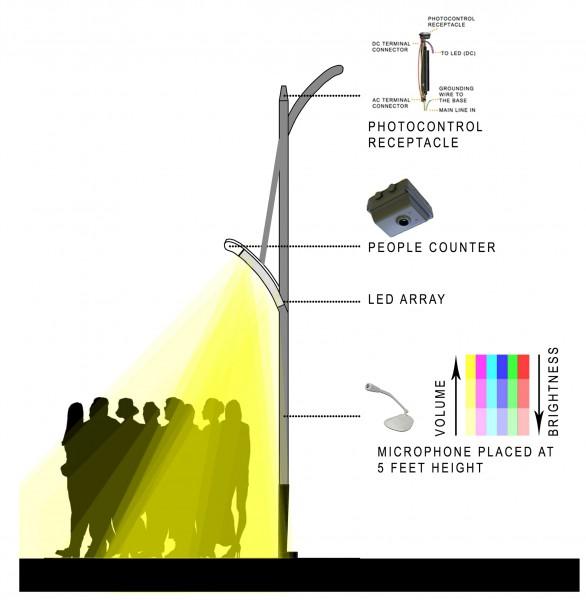street-light-detail-586x600
