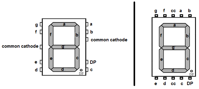common-cathode-7-segment-LED-display-pinout